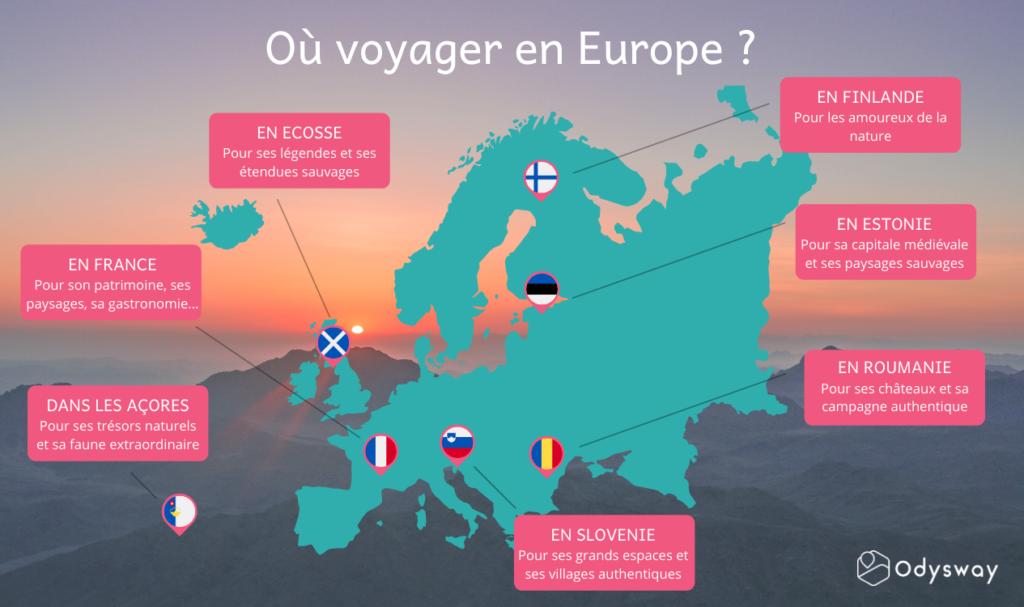 Image où voyage en Europe schéma